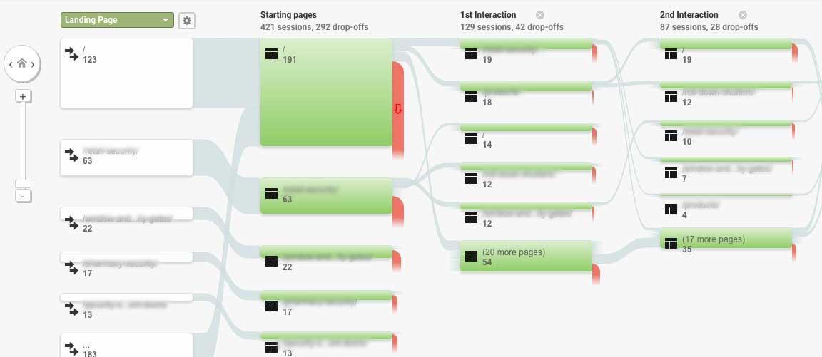 behaviour-flow.jpg